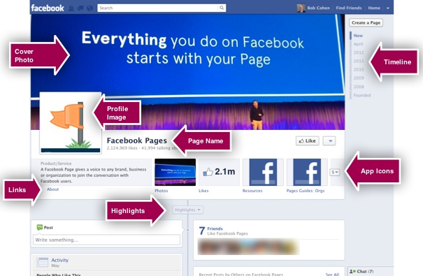 Facebook Business Page Timeline Layout